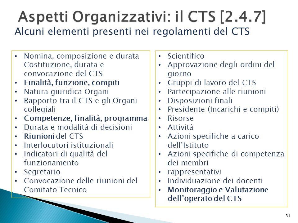 Aspetti Organizzativi: il CTS [2.4.7]